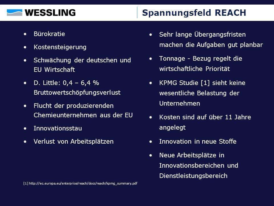 Spannungsfeld REACH Bürokratie Kostensteigerung Schwächung der deutschen und EU Wirtschaft D. Little: 0,4 – 6,4 % Bruttowertschöpfungsverlust Flucht d