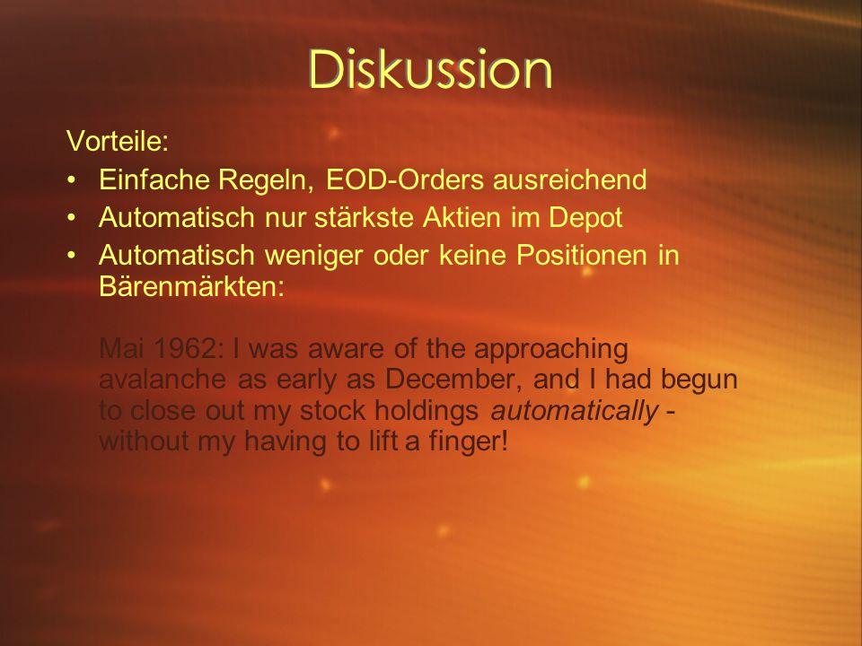 Diskussion Vorteile: Einfache Regeln, EOD-Orders ausreichend Automatisch nur stärkste Aktien im Depot Automatisch weniger oder keine Positionen in Bär