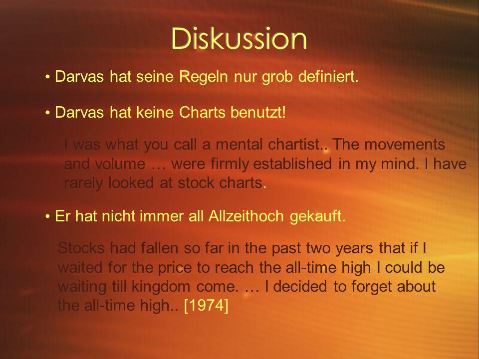 Diskussion Darvas hat seine Regeln nur grob definiert. Darvas hat keine Charts benutzt! I was what you call a mental chartist.. The movements and volu