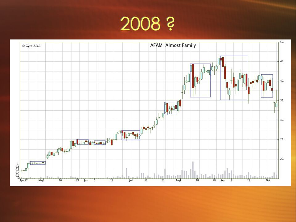 2008 ?
