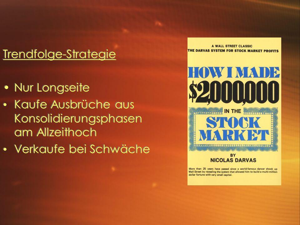 Trendfolge-Strategie Nur Longseite Kaufe Ausbrüche aus Konsolidierungsphasen am Allzeithoch Verkaufe bei Schwäche Trendfolge-Strategie Nur Longseite K