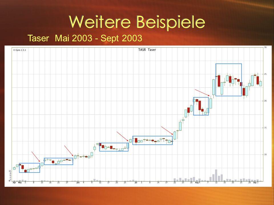 Weitere Beispiele Taser Mai 2003 - Sept 2003