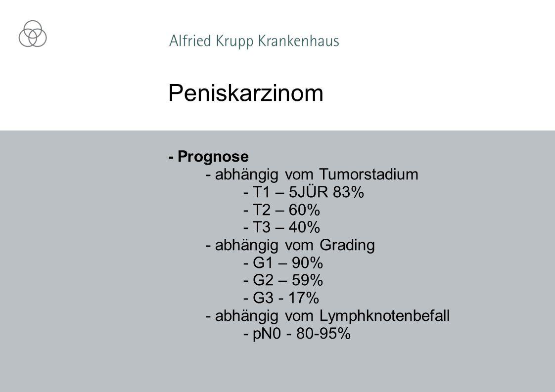 - Prognose - abhängig vom Tumorstadium - T1 – 5JÜR 83% - T2 – 60% - T3 – 40% - abhängig vom Grading - G1 – 90% - G2 – 59% - G3 - 17% - abhängig vom Ly