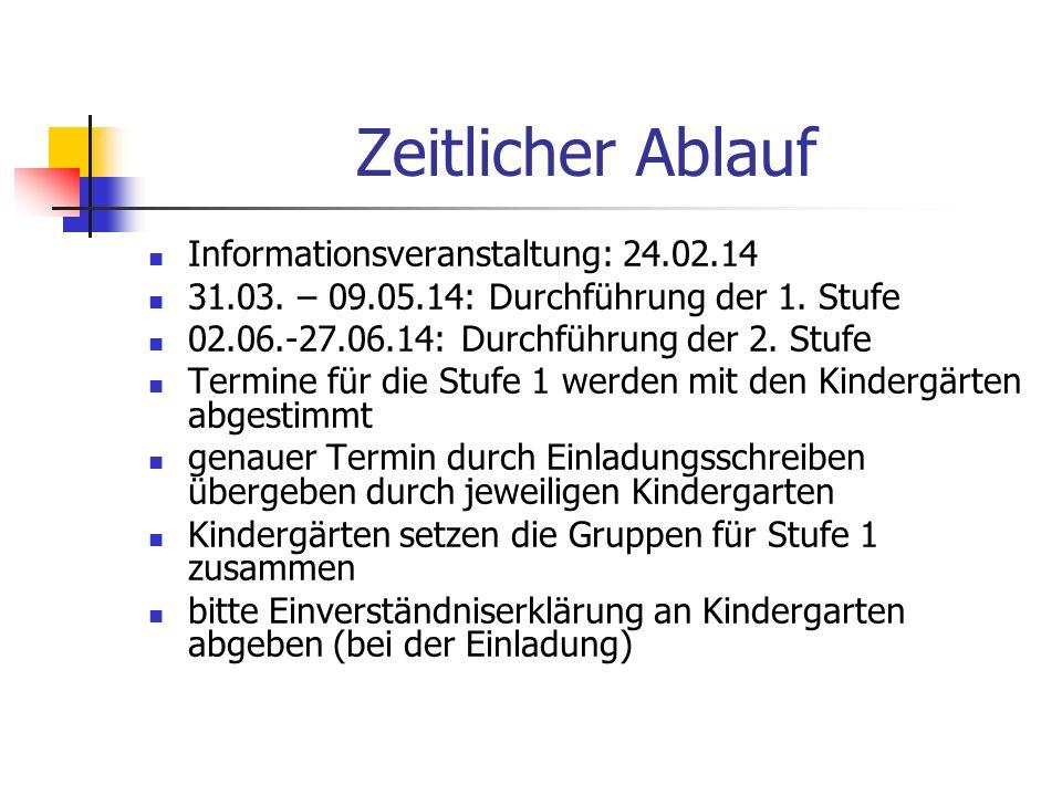 Zeitlicher Ablauf Informationsveranstaltung: 24.02.14 31.03. – 09.05.14: Durchführung der 1. Stufe 02.06.-27.06.14: Durchführung der 2. Stufe Termine