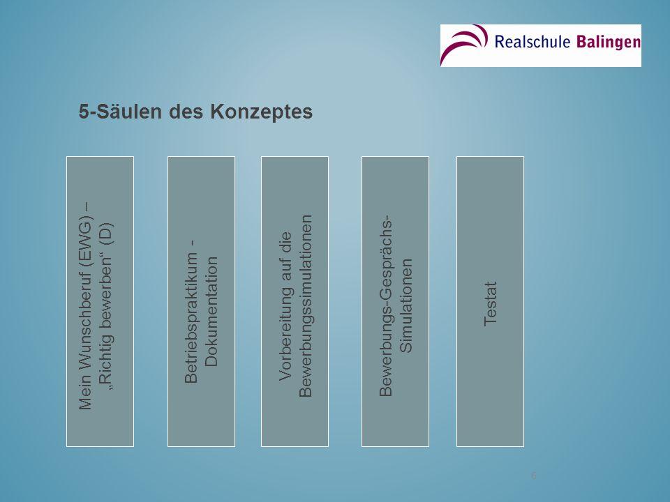 6 5-Säulen des Konzeptes Mein Wunschberuf (EWG) – Richtig bewerben (D) Betriebspraktikum - Dokumentation Vorbereitung auf die Bewerbungssimulationen B