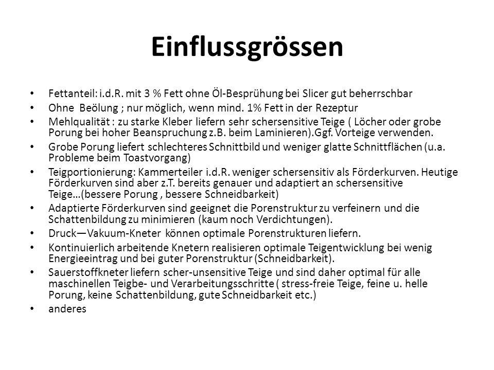 Einflussgrössen Fettanteil: i.d.R.