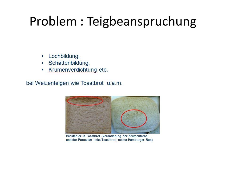 Optimierung der Förderkurvengeometrie (1/2) UnbeschichtetBeschichtet (z.B.