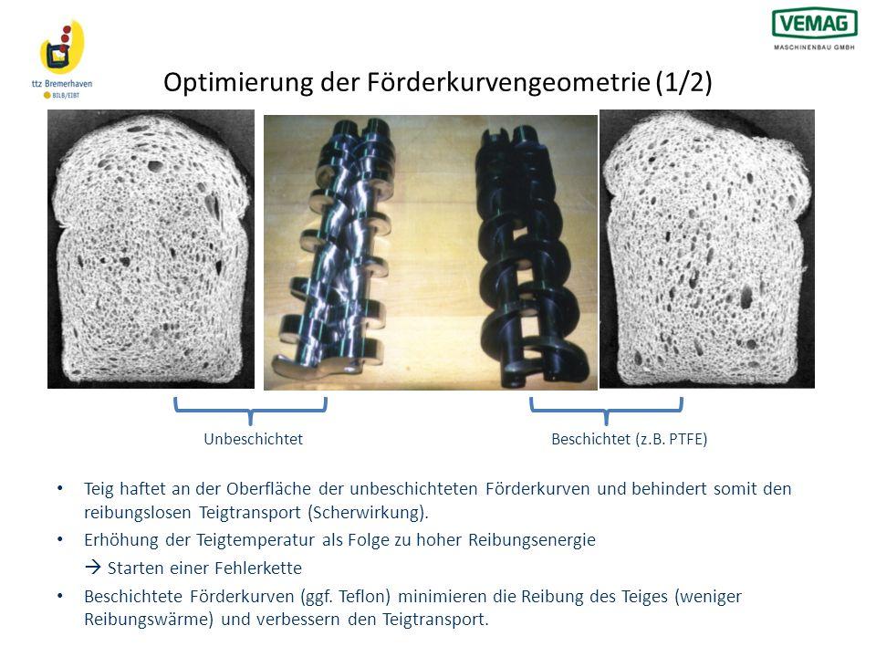 Optimierung der Förderkurvengeometrie (1/2) UnbeschichtetBeschichtet (z.B. PTFE) Teig haftet an der Oberfläche der unbeschichteten Förderkurven und be