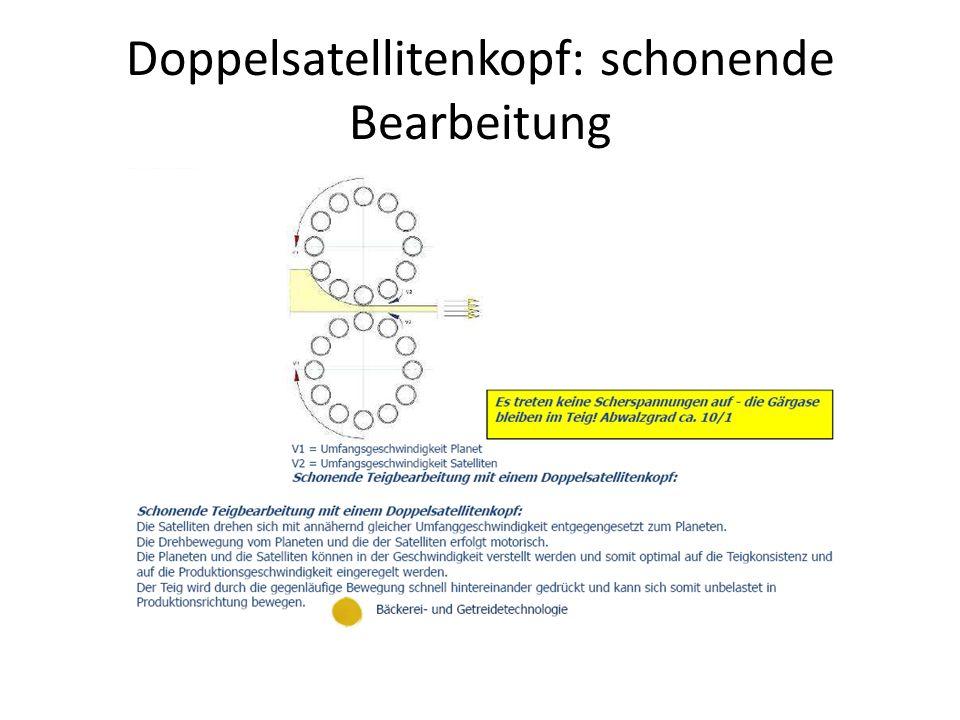 Doppelsatellitenkopf: schonende Bearbeitung