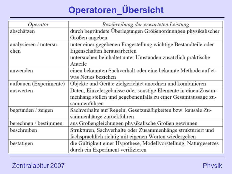 Zentralabitur 2007 Physik Operatoren_Übersicht