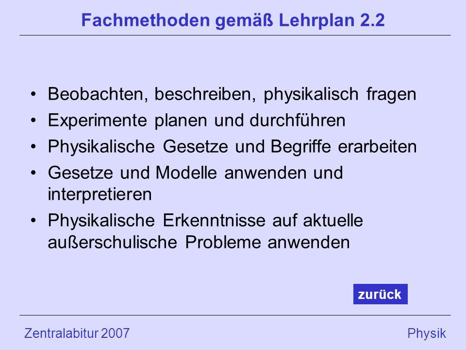 Zentralabitur 2007 Physik Fachmethoden gemäß Lehrplan 2.2 Beobachten, beschreiben, physikalisch fragen Experimente planen und durchführen Physikalische Gesetze und Begriffe erarbeiten Gesetze und Modelle anwenden und interpretieren Physikalische Erkenntnisse auf aktuelle außerschulische Probleme anwenden zurück