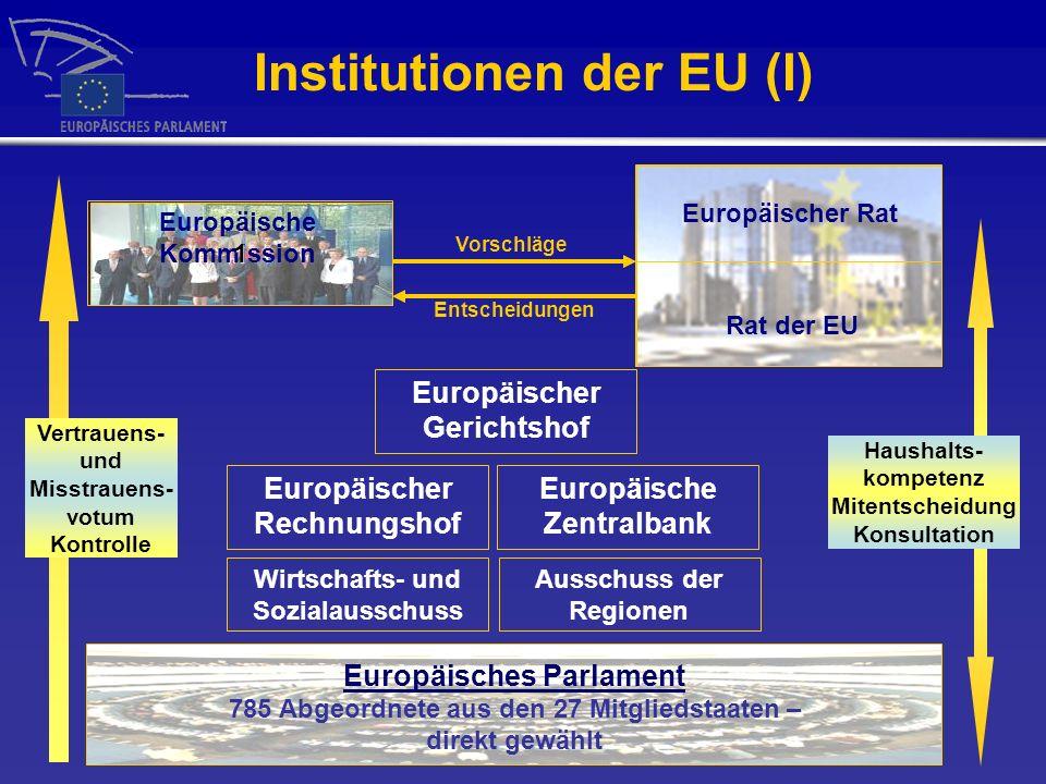 Institutionen der EU (I) Europäisches Parlament 785 Abgeordnete aus den 27 Mitgliedstaaten – direkt gewählt Vorschläge Entscheidungen Vertrauens- und