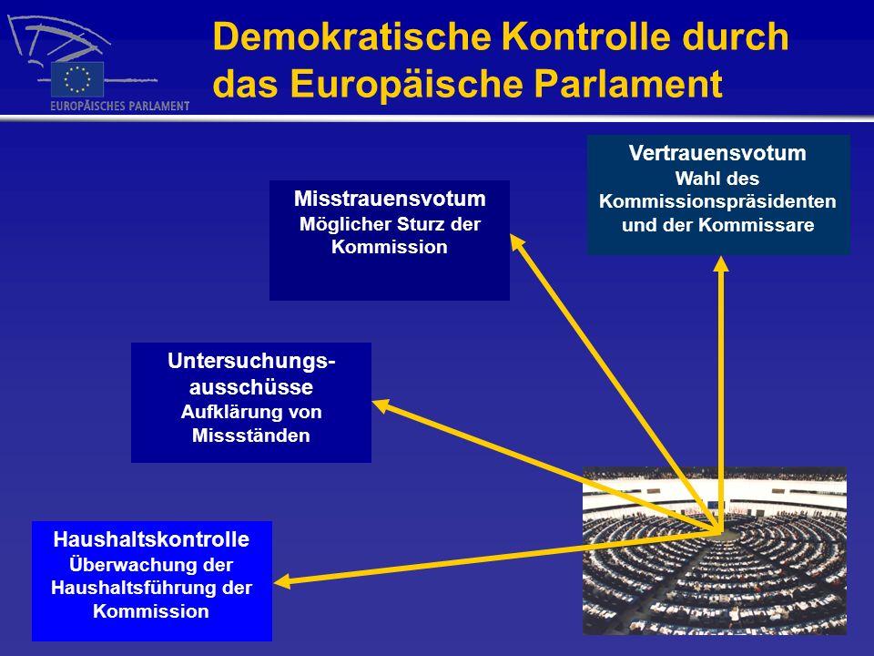 Demokratische Kontrolle durch das Europäische Parlament Vertrauensvotum Wahl des Kommissionspräsidenten und der Kommissare Haushaltskontrolle Überwach