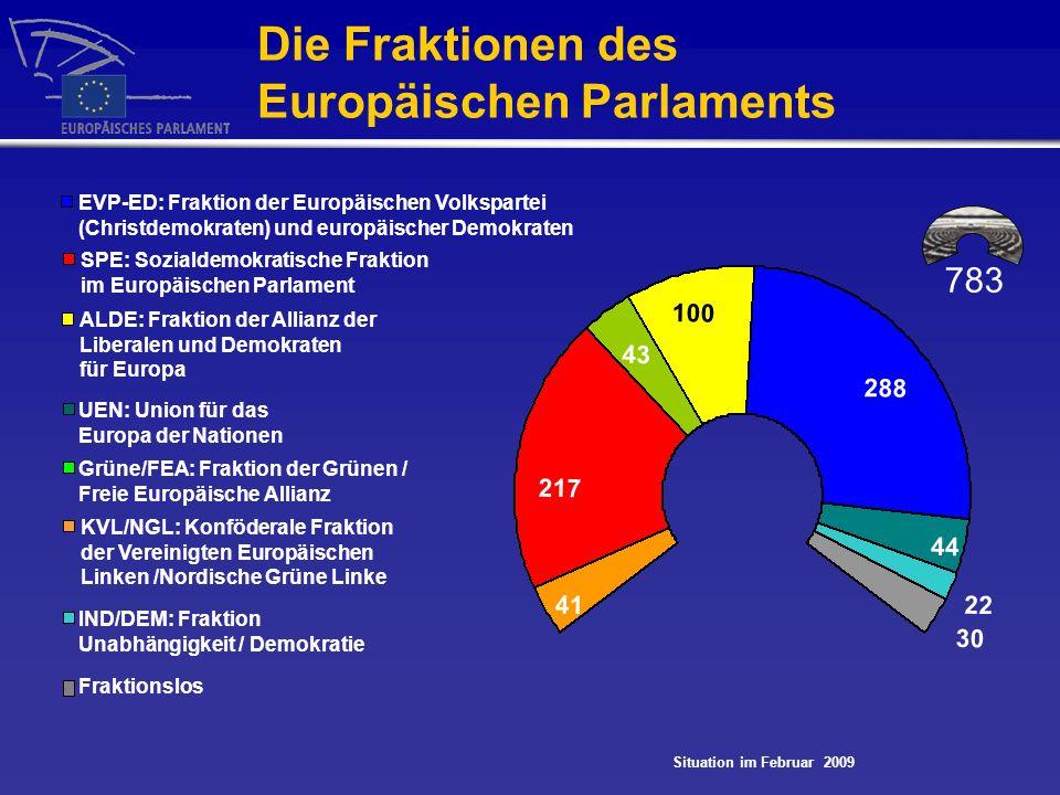 Die Fraktionen des Europäischen Parlaments EVP-ED: Fraktion der Europäischen Volkspartei (Christdemokraten) und europäischer Demokraten SPE: Sozialdem
