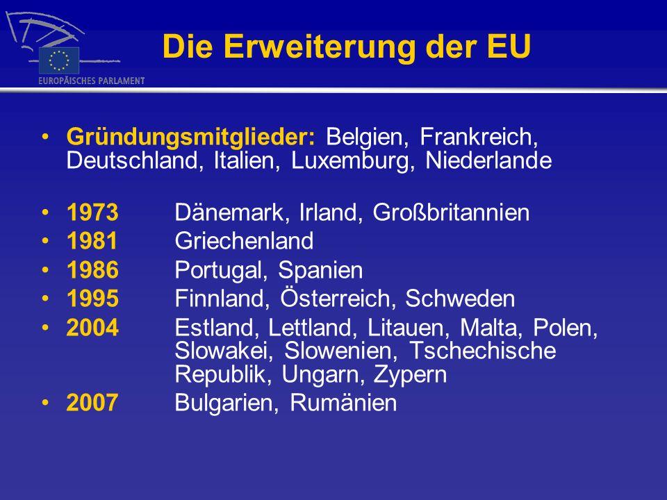 Die Geschichte der europäischen Integration (I) 1951/52 EGKS EWGEURATOM 1957/58 1986/87 1991/93 Einheitliche Europäische Akte (EEA) Europäische Union (EU) Vertrag von Maastricht