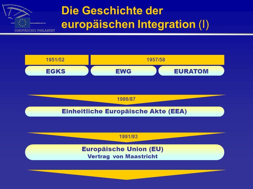 Die Geschichte der europäischen Integration (I) 1951/52 EGKS EWGEURATOM 1957/58 1986/87 1991/93 Einheitliche Europäische Akte (EEA) Europäische Union