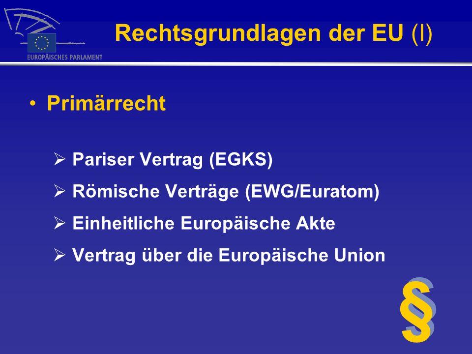 Rechtsgrundlagen der EU (II) Sekundärrecht Verordnung Richtlinie Entscheidung Empfehlung Stellungnahme § § gilt unmittelbar in allen Teilen verbindlich muss in nationales Recht umgesetzt werden Ziel verbindlich für Empfänger in allen Teilen verbindlich unverbindlich