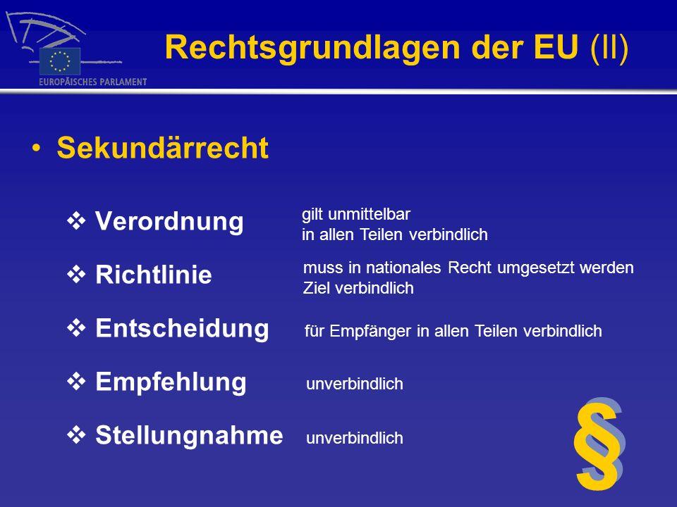 Institutionen der EU (I) Europäisches Parlament 785 Abgeordnete aus den 27 Mitgliedstaaten – direkt gewählt Vorschläge Entscheidungen Vertrauens- und Misstrauens- votum Kontrolle Haushalts- kompetenz Mitentscheidung Konsultation Wirtschafts- und Sozialausschuss Ausschuss der Regionen Europäischer Gerichtshof Europäischer Rechnungshof Europäische Kommission 1 Rat der EU Europäischer Rat Europäische Zentralbank