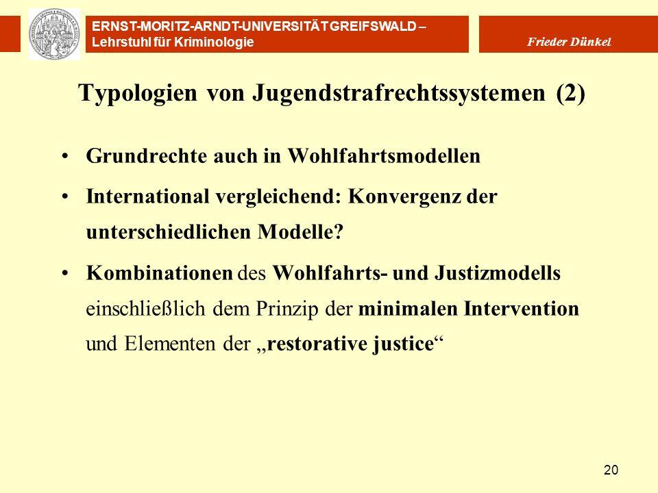 ERNST-MORITZ-ARNDT-UNIVERSITÄT GREIFSWALD – Lehrstuhl für Kriminologie Frieder Dünkel 20 Typologien von Jugendstrafrechtssystemen (2) Grundrechte auch