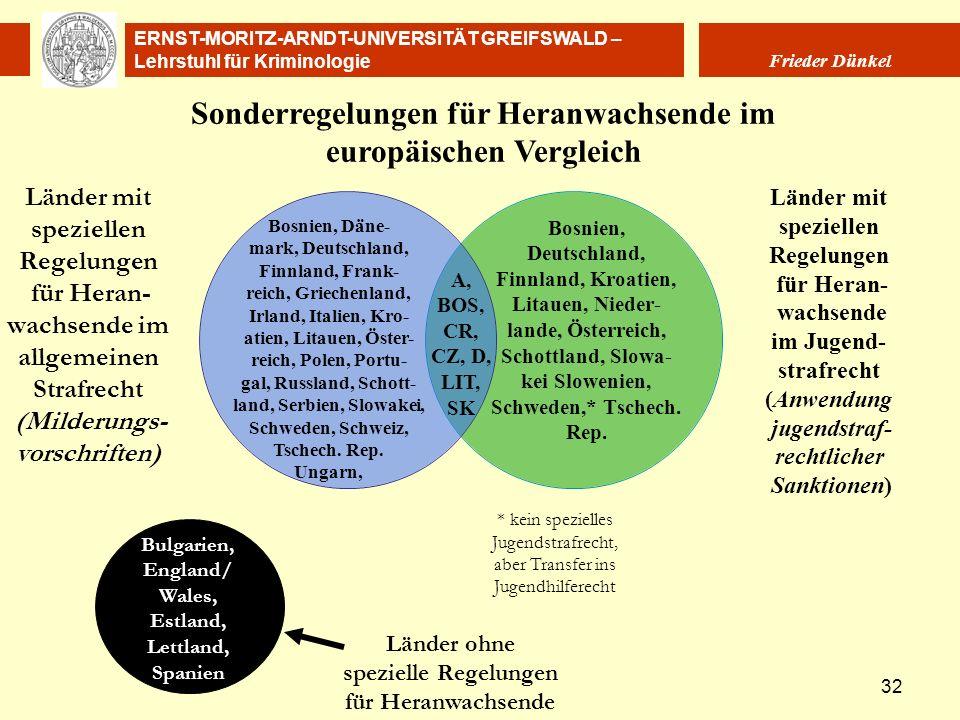 ERNST-MORITZ-ARNDT-UNIVERSITÄT GREIFSWALD – Lehrstuhl für Kriminologie Frieder Dünkel 32 Bosnien, Deutschland, Finnland, Kroatien, Litauen, Nieder- la