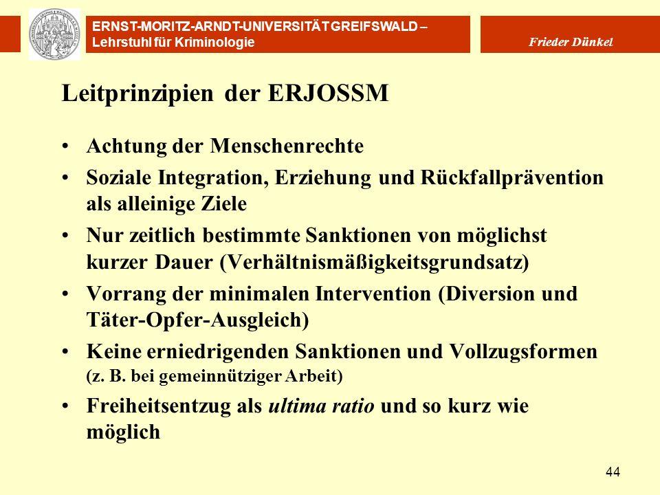 ERNST-MORITZ-ARNDT-UNIVERSITÄT GREIFSWALD – Lehrstuhl für Kriminologie Frieder Dünkel 44 Leitprinzipien der ERJOSSM Achtung der Menschenrechte Soziale