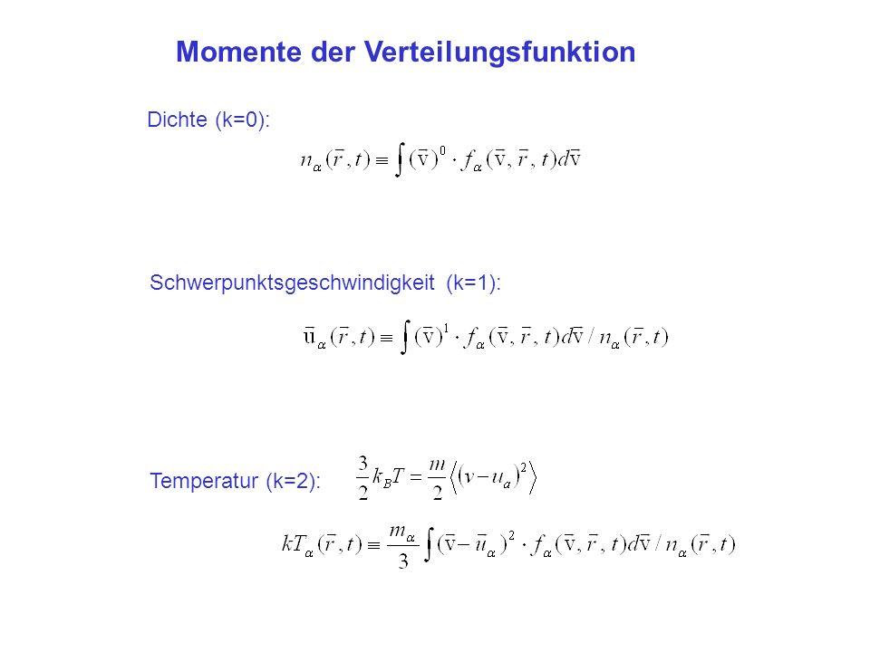 MHD-Gleichungen (1) Kontinuitätsgleichung: Gleichung für Massendichte + = 0 Gleichung für Massendichte statt Teilchendichte