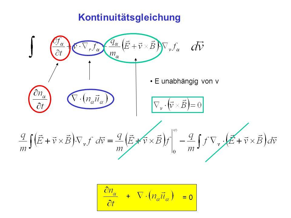 Kraftgleichung 1-tes Moment der kinetischen Gleichung: Reibungskraft: (w: Relativgeschwindigkeit) Integration über Relativgeschwindigkeit = Integration über v bei gegebener Verteilungsfunktion werden genauso viele Teilchen abgebremst oder beschleunigt, um f wieder herzustellen