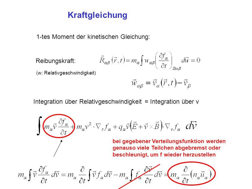 Zusammenfasung: MHD-Gleichungen Kontinuitätsgleichung Kraftgleichung Maxwell- Gleichungen Adiabatische Zustandsänderung: Und dazu noch: Ohmsches Gesetz