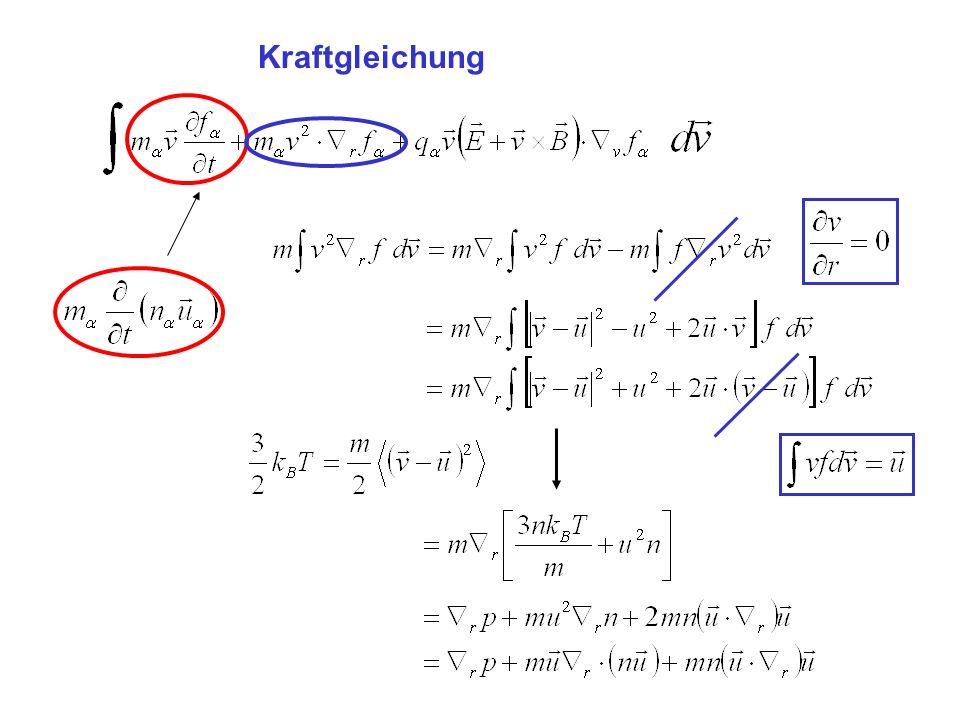 MHD-Gleichgewicht Druckgradient kann bilanziert werden durch Lorentz-Kraft (Ströme senkrecht zum Magnetfeld) Druck entlang von MF-Linien ist konstant Kraftgleichung (stationär) Grundlage des magnetischen Einschlusses von Plasmen