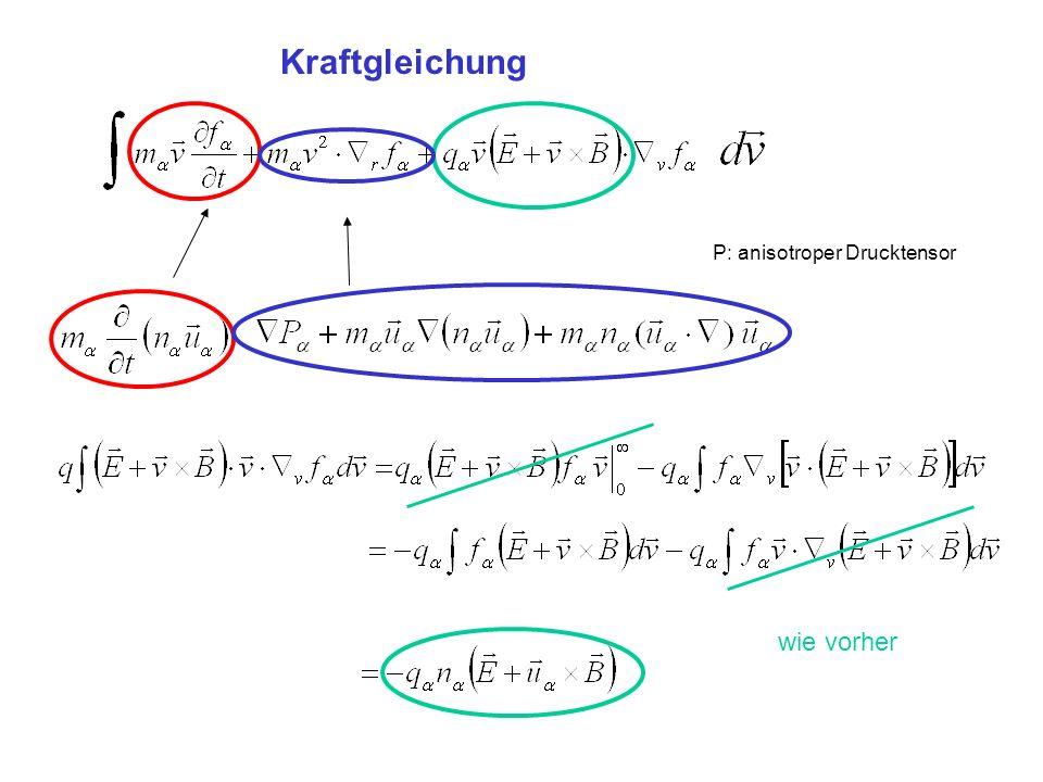 Ideales Ohmsches Gesetz: Betrachte Änderung des magnetischen Flusses durch eine Schleife, die sich mit Geschwindigkeit v durch das Plasma bewegt: mit Konsequenzen aus dem Ohmschen Gesetz