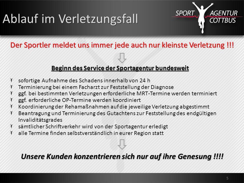 Ablauf im Verletzungsfall 5 Der Sportler meldet uns immer jede auch nur kleinste Verletzung !!! Beginn des Service der Sportagentur bundesweit soforti