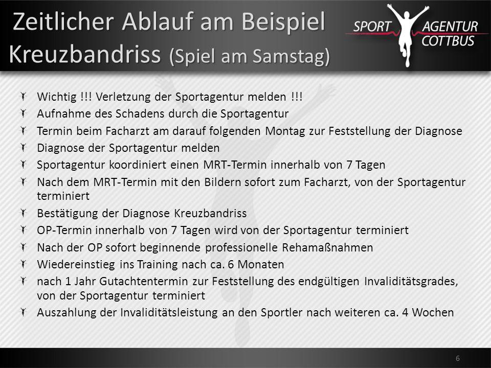 Zeitlicher Ablauf am Beispiel Kreuzbandriss (Spiel am Samstag) 6 Wichtig !!! Verletzung der Sportagentur melden !!! Aufnahme des Schadens durch die Sp