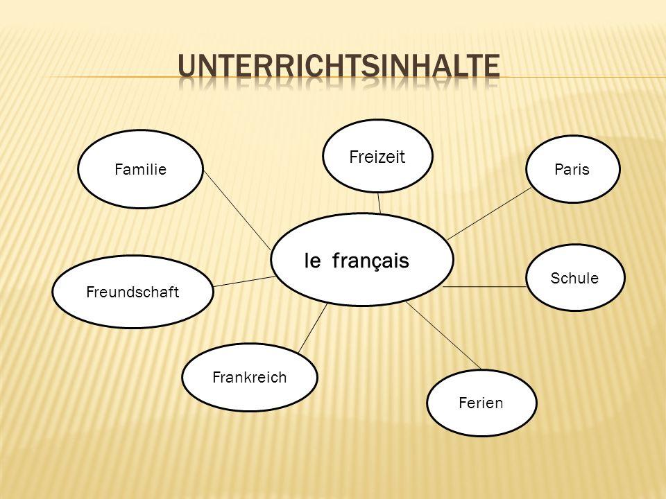 le français Familie Freizeit Schule Ferien Freundschaft Paris Frankreich