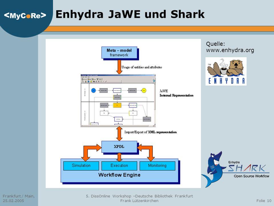 Frankfurt / Main, 25.02.2005 5. DissOnline Workshop –Deutsche Bibliothek Frankfurt Frank LützenkirchenFolie 10 Enhydra JaWE und Shark Quelle: www.enhy