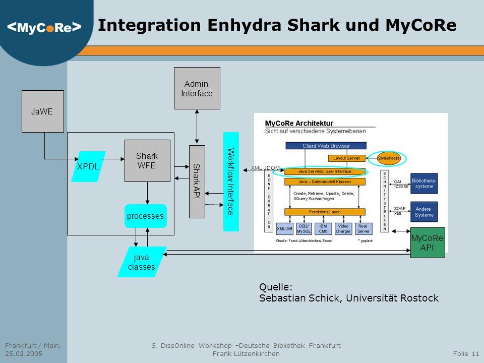 Frankfurt / Main, 25.02.2005 5. DissOnline Workshop –Deutsche Bibliothek Frankfurt Frank LützenkirchenFolie 11 Integration Enhydra Shark und MyCoRe Qu