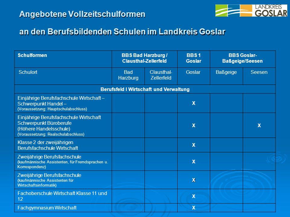 Angebotene Vollzeitschulformen an den Berufsbildenden Schulen im Landkreis Goslar SchulformenBBS Bad Harzburg / Clausthal-Zellerfeld BBS 1 Goslar BBS