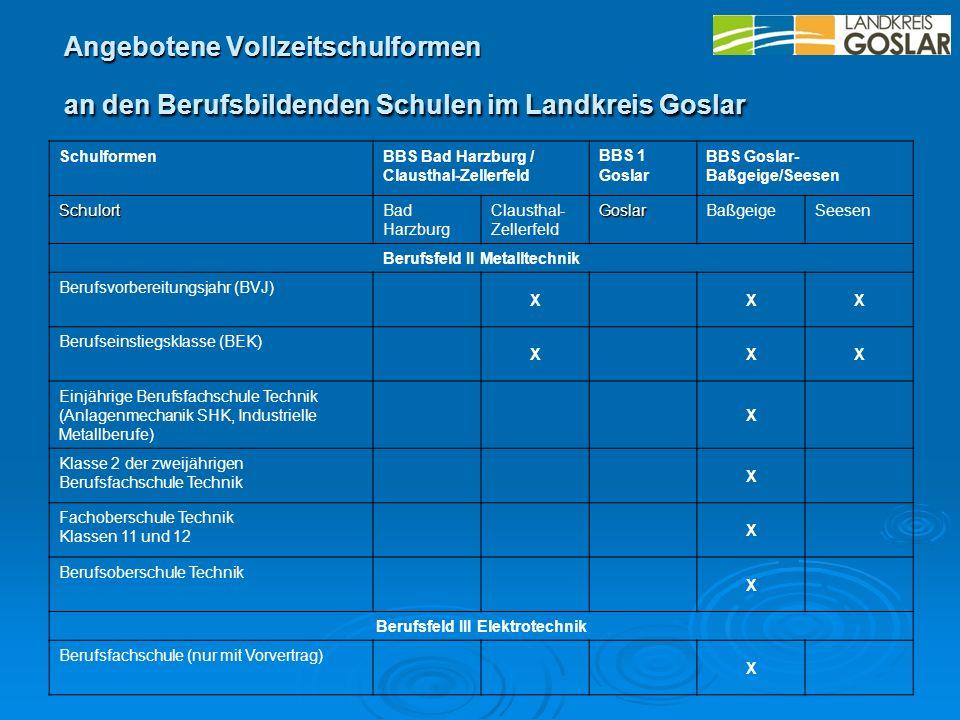 SchulformenBBS Bad Harzburg / Clausthal-Zellerfeld BBS 1 Goslar BBS Goslar- Baßgeige/SeesenSchulortBad Harzburg Clausthal- ZellerfeldGoslarBaßgeigeSee