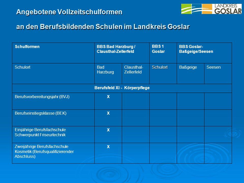 SchulformenBBS Bad Harzburg / Clausthal-Zellerfeld BBS 1 Goslar BBS Goslar- Baßgeige/Seesen SchulortBad Harzburg Clausthal- ZellerfeldSchulortBaßgeige