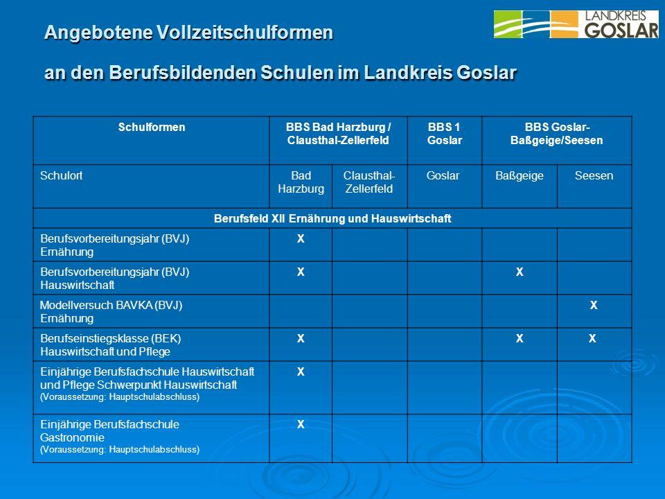 SchulformenBBS Bad Harzburg / Clausthal-Zellerfeld BBS 1 Goslar BBS Goslar- Baßgeige/Seesen Schulort Bad Harzburg Clausthal- Zellerfeld Goslar Baßgeig