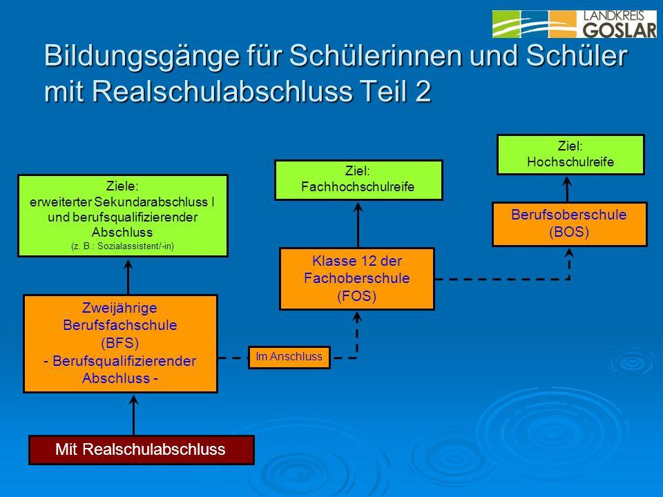 BBS Bad Harzburg/Clausthal-Zellerfeld Wichernstraße 6, 38667 Bad Harzburg Tel.: 05322 / 96380 www.bbs-bad-harzburg.de SL´in: Frau Kopischke Informationsnachmittag: 03.