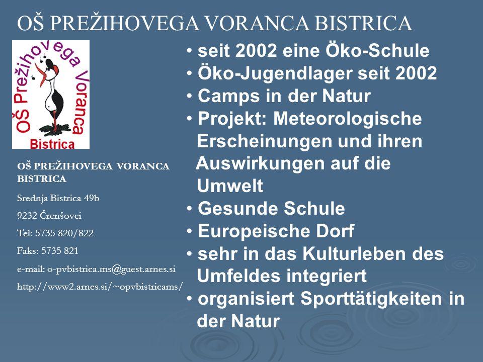 OŠ PREŽIHOVEGA VORANCA BISTRICA Srednja Bistrica 49b 9232 Črenšovci Tel: 5735 820/822 Faks: 5735 821 e-mail: o-pvbistrica.ms@guest.arnes.si http://www2.arnes.si/~opvbistricams/ seit 2002 eine Öko-Schule Öko-Jugendlager seit 2002 Camps in der Natur Projekt: Meteorologische Erscheinungen und ihren Auswirkungen auf die Umwelt Gesunde Schule Europeische Dorf sehr in das Kulturleben des Umfeldes integriert organisiert Sporttätigkeiten in der Natur