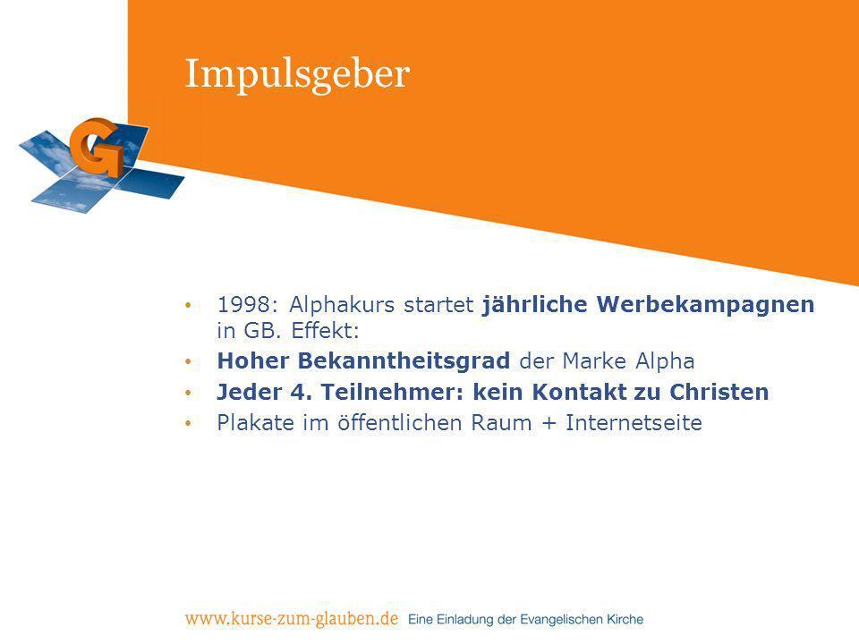 Impulsgeber 1998: Alphakurs startet jährliche Werbekampagnen in GB. Effekt: Hoher Bekanntheitsgrad der Marke Alpha Jeder 4. Teilnehmer: kein Kontakt z