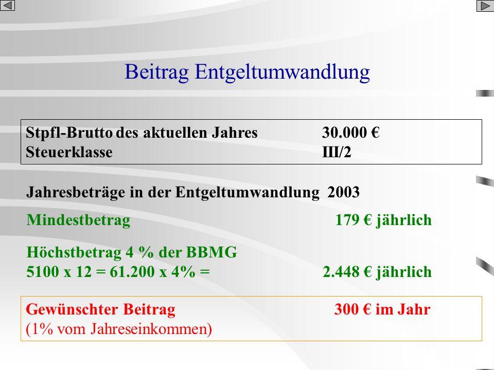 Beitrag Entgeltumwandlung Stpfl-Brutto des aktuellen Jahres30.000 SteuerklasseIII/2 Jahresbeträge in der Entgeltumwandlung 2003 Mindestbetrag 179 jähr