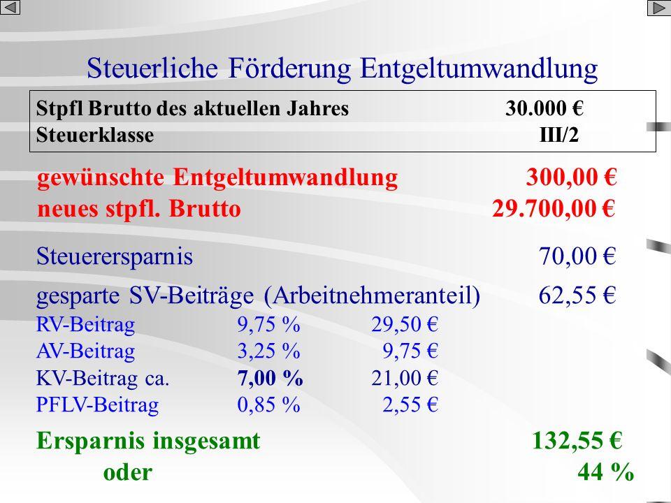Steuerliche Förderung Entgeltumwandlung Stpfl Brutto des aktuellen Jahres30.000 Steuerklasse III/2 gewünschte Entgeltumwandlung 300,00 neues stpfl. Br