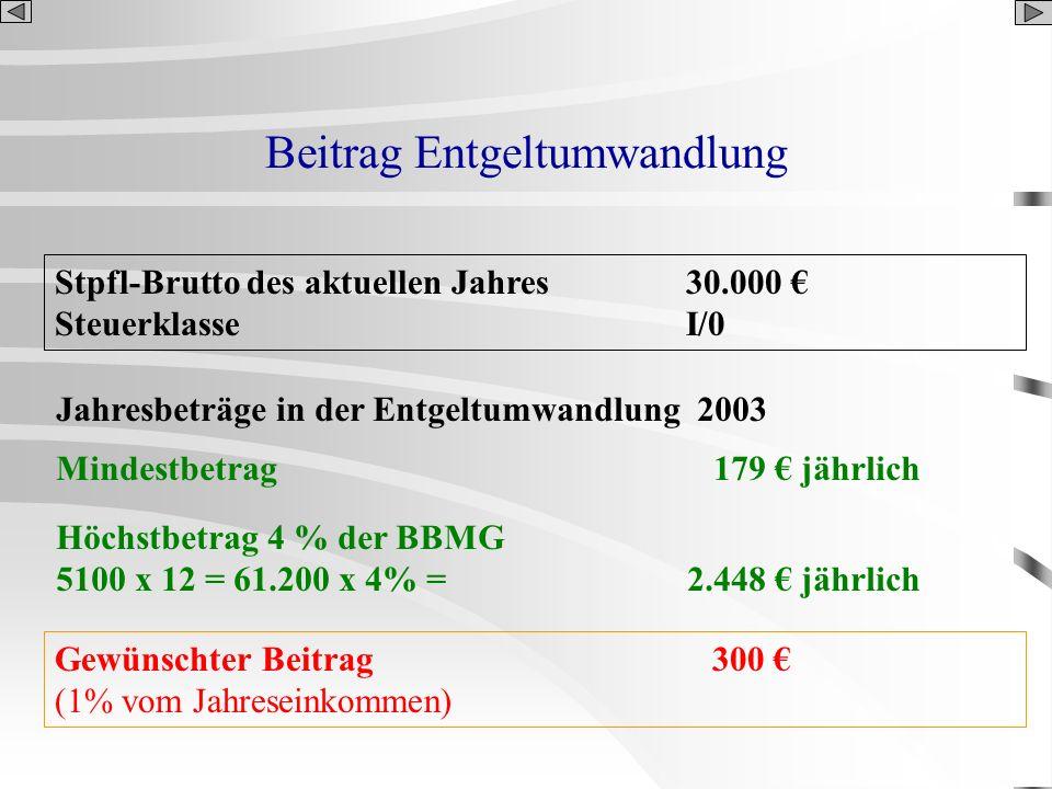 Beitrag Entgeltumwandlung Stpfl-Brutto des aktuellen Jahres30.000 SteuerklasseI/0 Jahresbeträge in der Entgeltumwandlung 2003 Mindestbetrag 179 jährli