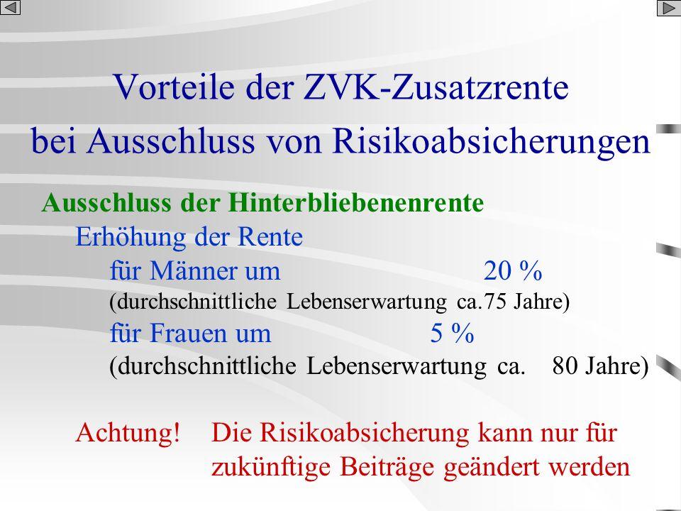 Vorteile der ZVK-Zusatzrente bei Ausschluss von Risikoabsicherungen Ausschluss der Hinterbliebenenrente Erhöhung der Rente für Männer um20 % (durchsch