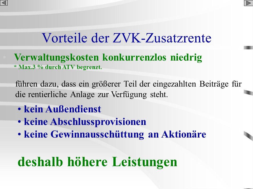 Vorteile der ZVK-Zusatzrente Verwaltungskosten konkurrenzlos niedrig * Max.3 % durch ATV begrenzt. führen dazu, dass ein größerer Teil der eingezahlte
