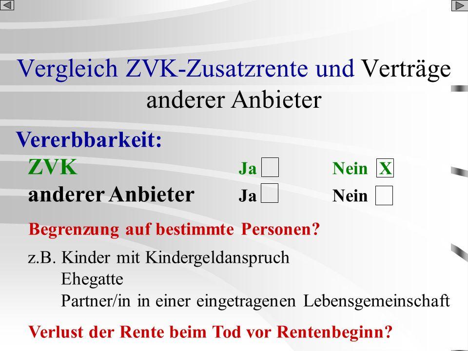 Vergleich ZVK-Zusatzrente und Verträge anderer Anbieter Vererbbarkeit: ZVK Ja NeinX anderer Anbieter Ja Nein Begrenzung auf bestimmte Personen? z.B. K