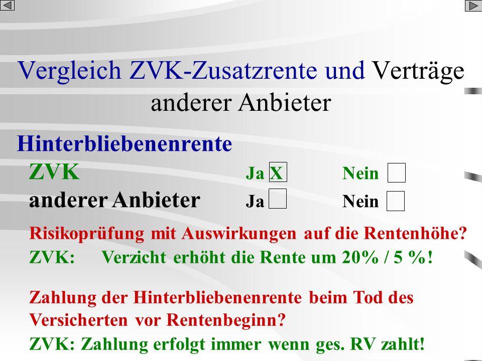 Vergleich ZVK-Zusatzrente und Verträge anderer Anbieter Hinterbliebenenrente ZVK Ja XNein anderer Anbieter Ja Nein Risikoprüfung mit Auswirkungen auf