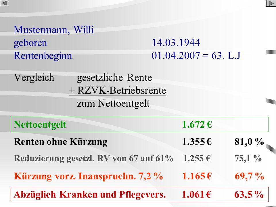 Mustermann, Willi geboren14.03.1944 Rentenbeginn01.04.2007 = 63. L.J Vergleich gesetzliche Rente + RZVK-Betriebsrente zum Nettoentgelt Renten ohne Kür